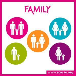 famiglia plurale